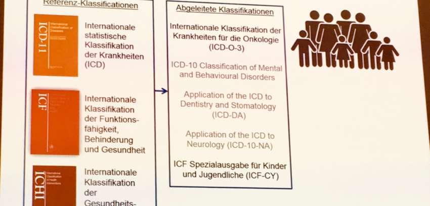 ICF- Anwenderkonferenz 2019 an der Hochschule Magdeburg Stendal